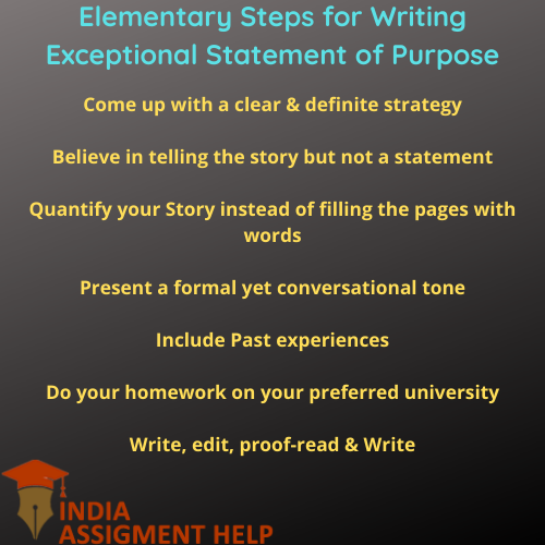 steps for writing exceptional statement of purpose