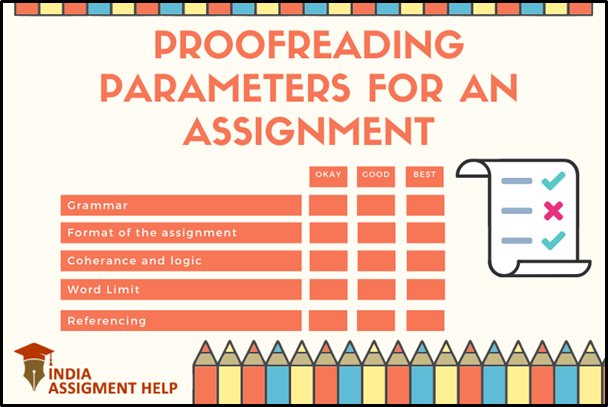 Proofreading Parameters