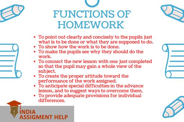 Functions Of homework