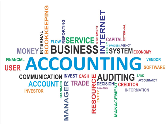 Accounting Dissertation Help in India