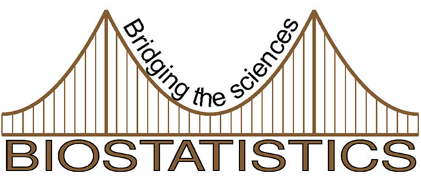 Biostatistics Assignment Experts Help in India