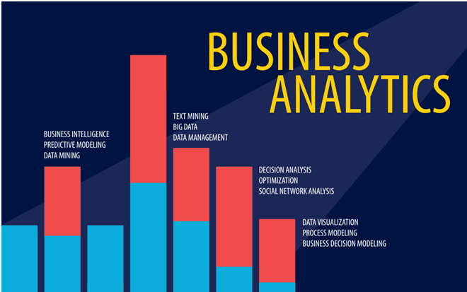 Business Analytics and Statistics Assignment Writing Services
