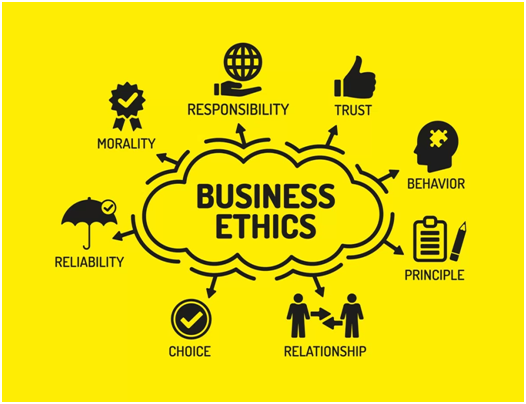 Business Ethics Assignment Help in India