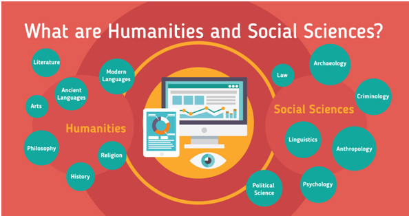 online humanities assignment help in  humanities assignment experts in